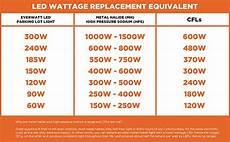 Led Wattage Conversion Chart Everwatt 1000w Metal Halide Equivalent Replacement 300w