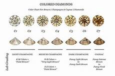 Fancy Color Diamond Grading Chart Brown And Yellow Diamonds Are The Only Colored Diamonds