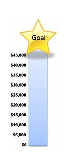 Fundraising Charts Fundraiser Goal Chart Clipart Best Clipart Best