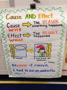 Cause And Effect Chart Cause And Effect With Images Classroom Anchor Charts