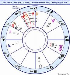 Jeff Chart Stariq Com Astrology Horoscope Jeff Bezos