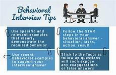 Behavioral Job Interview Best Behavioral Interview Tips And Techniques