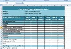 Cost Model Template Cost Benefit Analysis Template Excel Free Excel