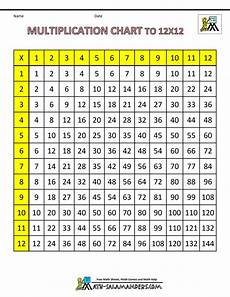 Times Table Chart Up To 20 Printable Times Table Grid To 12x12