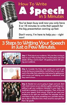 How To Keep Minutes How To Write A Speech In 5 Minutes Felicia Slattery