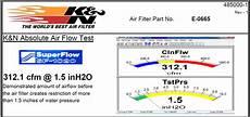 Afe Cold Air Intake Vs K Amp N Filter Corvetteforum