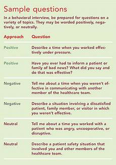 sample responses to interview questions preparing for a behavioral interview american nurse today