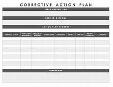 Timeline Action Plan Template Free Action Plan Templates Smartsheet