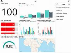 Human Resource Dashboard Reportplus Solutions Operations Dashboards Human