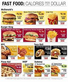 What Item On The Mcdonalds Menu Offers The Best Caloric