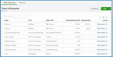 Quickbooks Online Chart Of Accounts Detail Type How To Add To Chart Of Accounts In Quickbooks Online