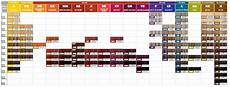 Paul Mitchell Inkworks Color Chart Paul Mitchell Color Chart Paul Mitchell Hair Products