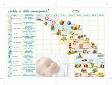 Baby Vision Chart Child Developmental Stages Chart Google Search