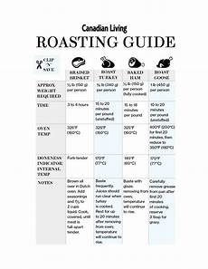 Whole Roasted Chicken Cooking Time Chart Holiday Roasting Chart For Turkey Ham Beef And Goose In