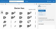 Chord Chart Software Mac Notation What Is The Name For This Kind Of Chord Chart