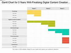 Gantt Chart Presentation Gantt Chart For 3 Years With Finalizing Digital Content