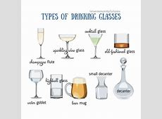 Types of glasses in English   Just English