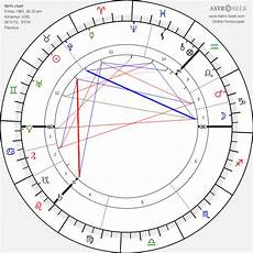 Birth Chart M J M Barrie Birth Chart Horoscope Date Of Birth Astro