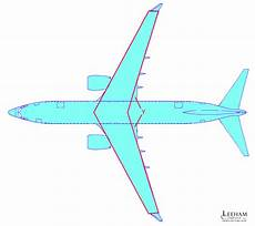 Aircraft Wing Design Calculations Fundamentals Of Airliner Performance Part 7 The Wing