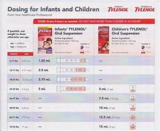 Infant Motrin Dosage Chart Tylenol And Motrin Dosages