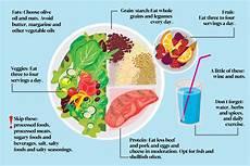 mediterranean diet infographic sheet reader s digest