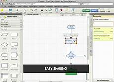 Draw Chart Online Drawing Flowcharts Online Using Creately Diagramming Tool