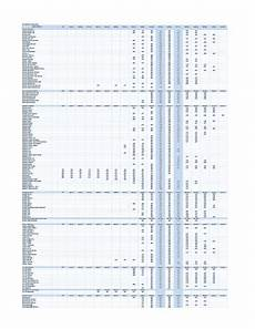 Sole Length Of Ski Boot Chart Ski Boot Sole Length Fill Online Printable Fillable