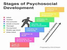 Erikson Stages Of Development Look Forward Lillian Not Back Counselling In