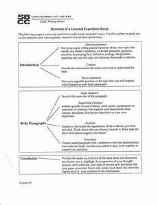 Process Essay Outline Process Essay Structure How To Write A Process Analysis