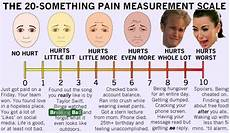 Universal Assessment Chart The 20 Something Measurement Scale Thought Catalog