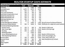 Start Up Cost For Business The Costs Of Being A Realtor Startup Costs Nick Neacsu