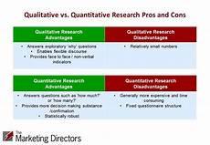 Advantages Of Quantitative Research Design Common Research Methods In The Sport Sciences