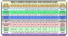 Conversion Chart Men S Shoes International Shoe Size Chart Converter Tables For Pakistan