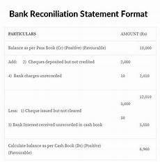 Bank Statement Reconciliation Bank Reconciliation Statement Brs Format And Steps To