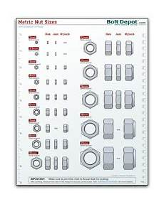 Bolt And Nut Size Chart Bolt Depot Printable Fastener Tools