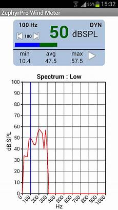 Anemometer Wind Speed Chart Zephyrpro Wind Speed Meter Android Apps On Google Play