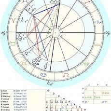 Solar Return Chart Needed Guidance On The Kind Of Year I Can Expect As Per My