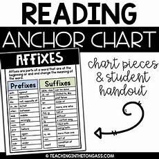 Affixes Chart Prefix And Suffix Poster Affixes Reading Anchor Chart Tpt