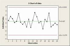 I Charts Automating Metrics Modifying Charts And Saving To Web