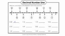 51 decimals on a number line worksheet blank fraction