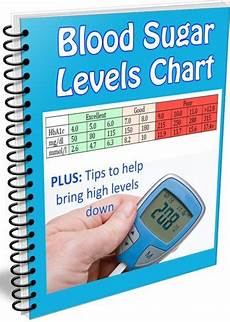 Diabetes Levels Chart Diabetes Blood Sugar Levels Chart Printable