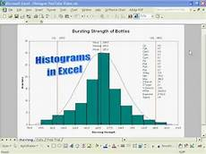 Histogram Excel Histogram Graphs In Excel Using The Qi Macros Youtube