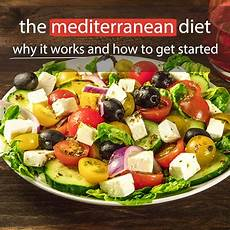 the mediterranean diet why it works and how to get started