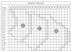 Spanx Sculpt Size Chart Sizing Amp Fit Product Information Peruvian Connection