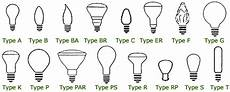 Type C Light Bulb Help With Light Bulbs Terms Metaefficient