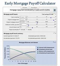 Additional Payments To Principal Calculator Early Mortgage Payoff Calculator Be Debt Free Mortgage