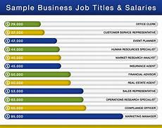 Masters Of Business Administration Jobs The Difference Between Business Administration And
