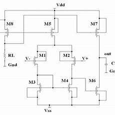 Cmos Comparator Design Project Design Specifications Result Of The Cmos Two Stage