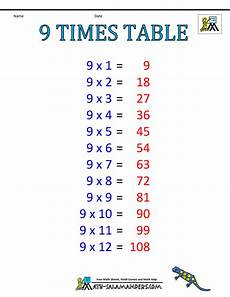Multiplication Table 9 Times Table Charts 7 12 Tables
