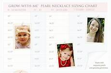 Child Necklace Length Chart Beadifulbaby Necklace Sizing